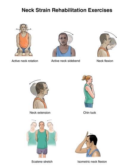 تمرینات ورزشی برای درمان گردن درد+تصاویر