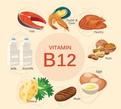 علائم کمبود ویتامین B12 و منابع غذایی تامین ویتامین B12