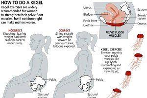 آموزش ورزش کگل