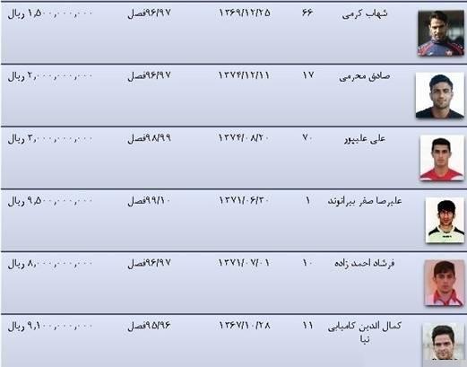 تمدید قرارداد بیرانوند در پرسپولیس