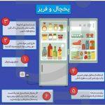 ترفندهای ساده برای برق انداختن آشپزخانه