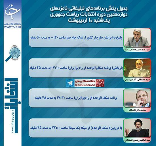 زمان برنامه های تبلیغاتی امروز کاندیداها در صداوسیما