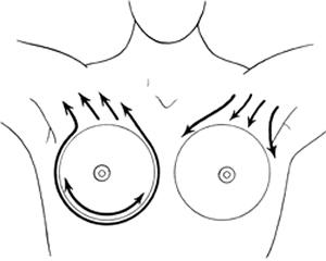 ماساژ سینه