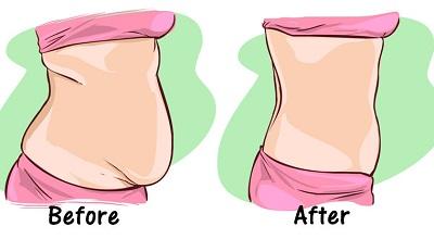 نرمشهای ساده برای آبکردن شکم