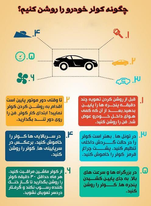 روشن کردن کولر خودرو