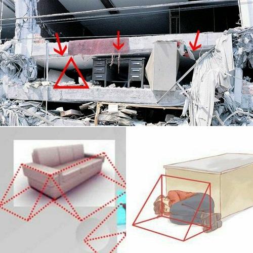 مکان های امن هنگام زلزله