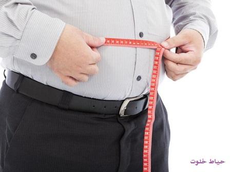 کوچک کردن شکم در یک هفته با این رژیم غذایی