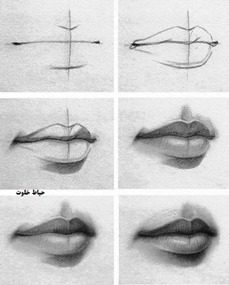 طراحی چهره , طراحی صورت