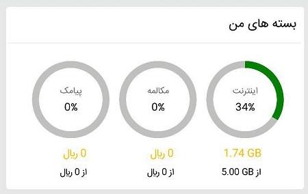 مانده حساب اینترنت ایرانسل